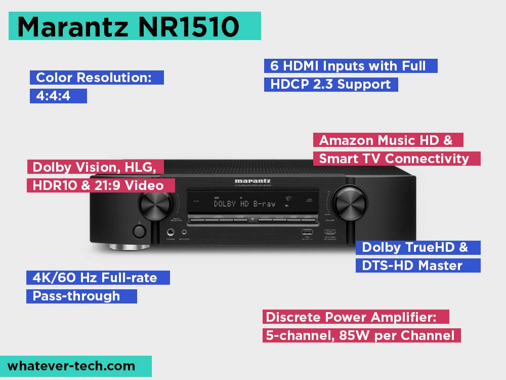 Marantz NR1510 Review, Pros and Cons.