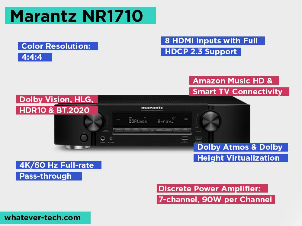 Marantz NR1710 Review, Pros and Cons.