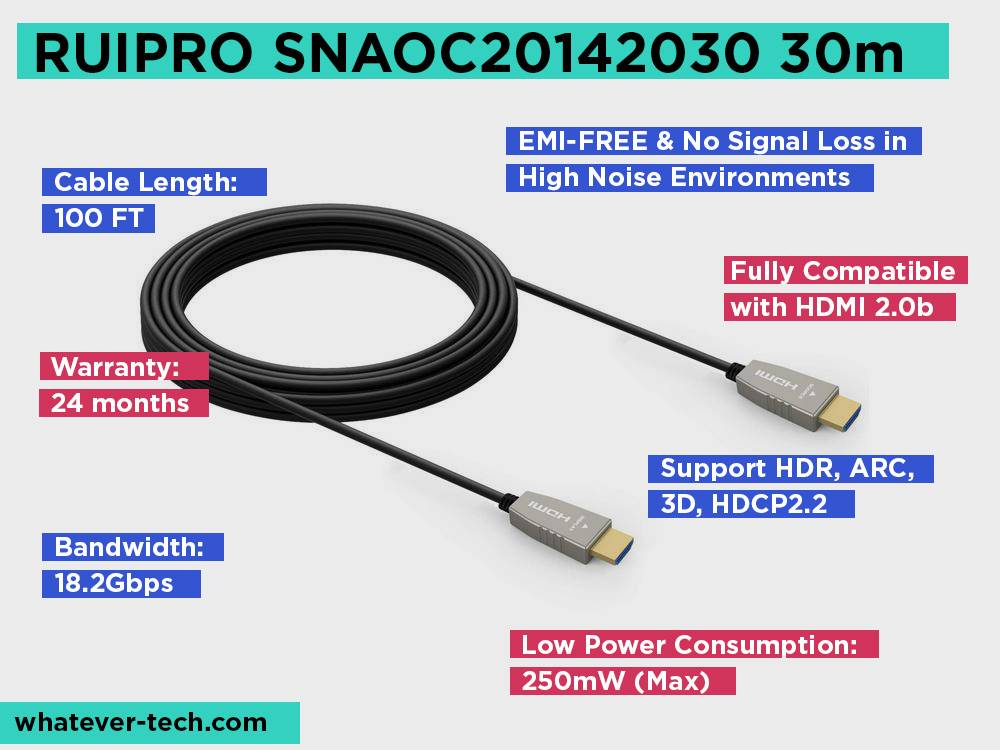 RUIPRO SNAOC20142030 30m Review, Pros and Cons.