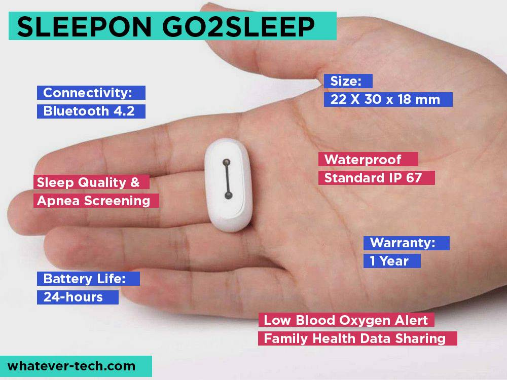 SLEEPON GO2SLEEP Review, Pros and Cons.
