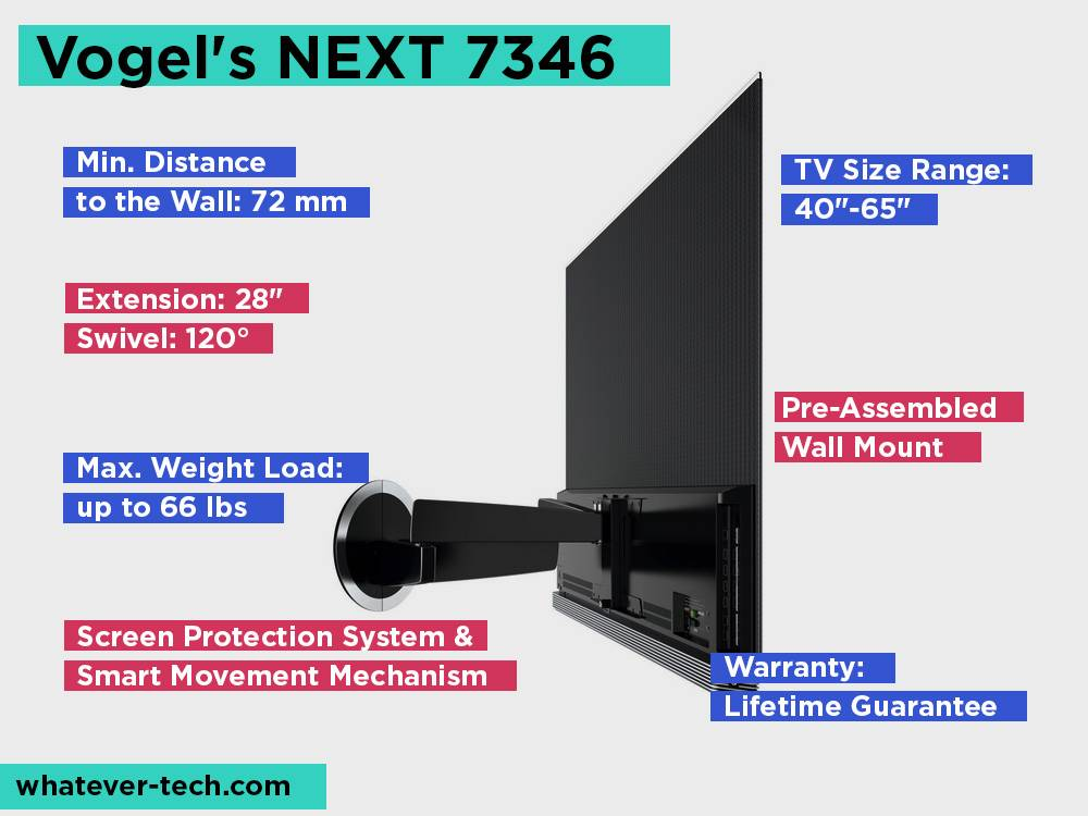 Vogel's NEXT 7346 Review, Pros and Cons.