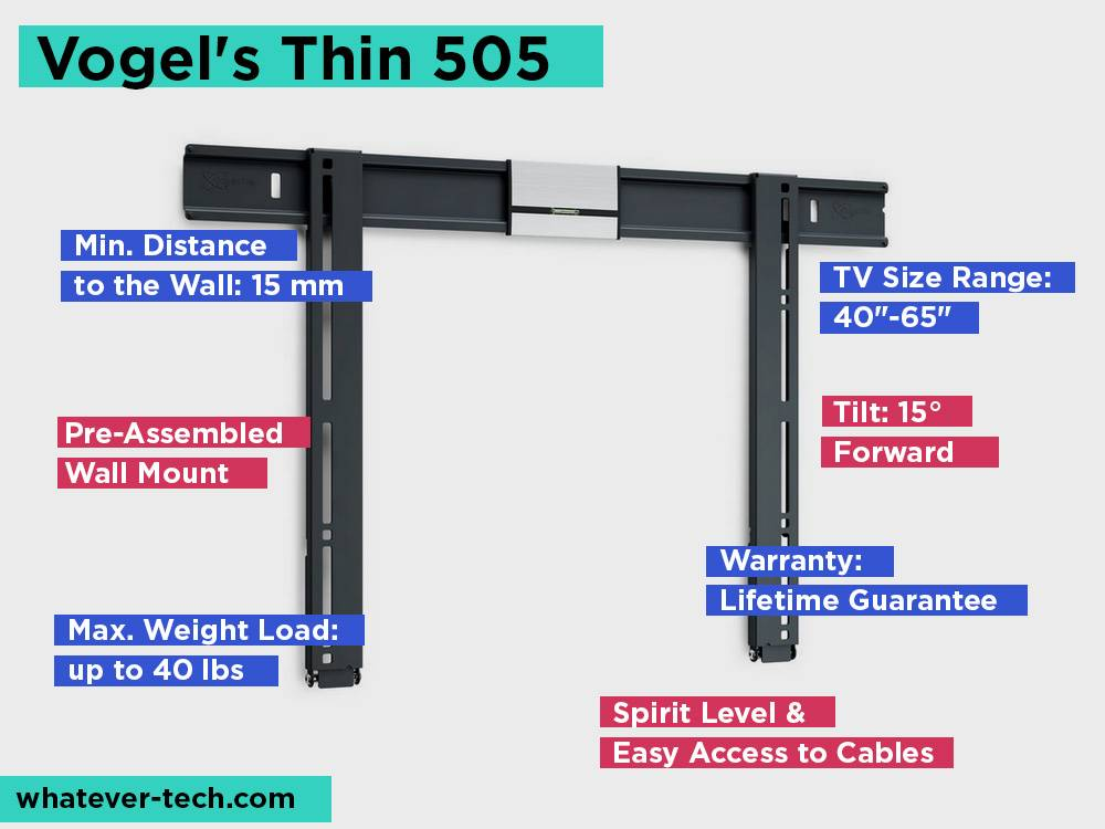 Vogel's Thin 505 Review, Pros and Cons.