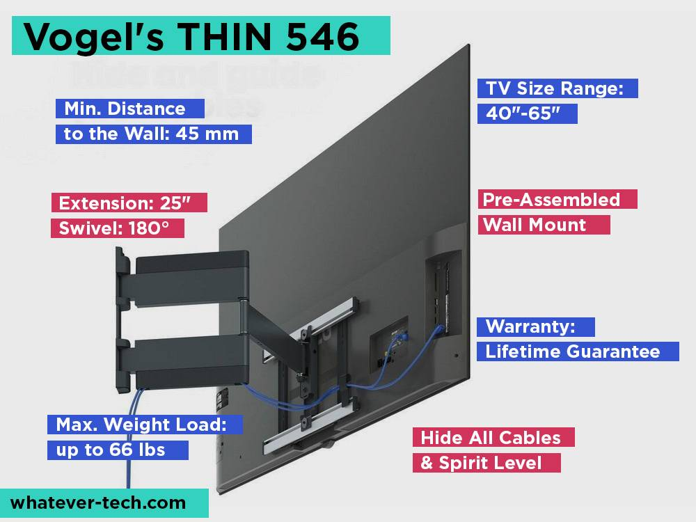 Vogel's THIN 546 Review, Pros and Cons.