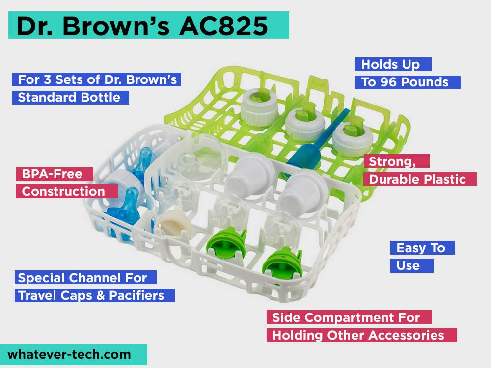 Dr. Brown's AC825 Review, Pros and Cons