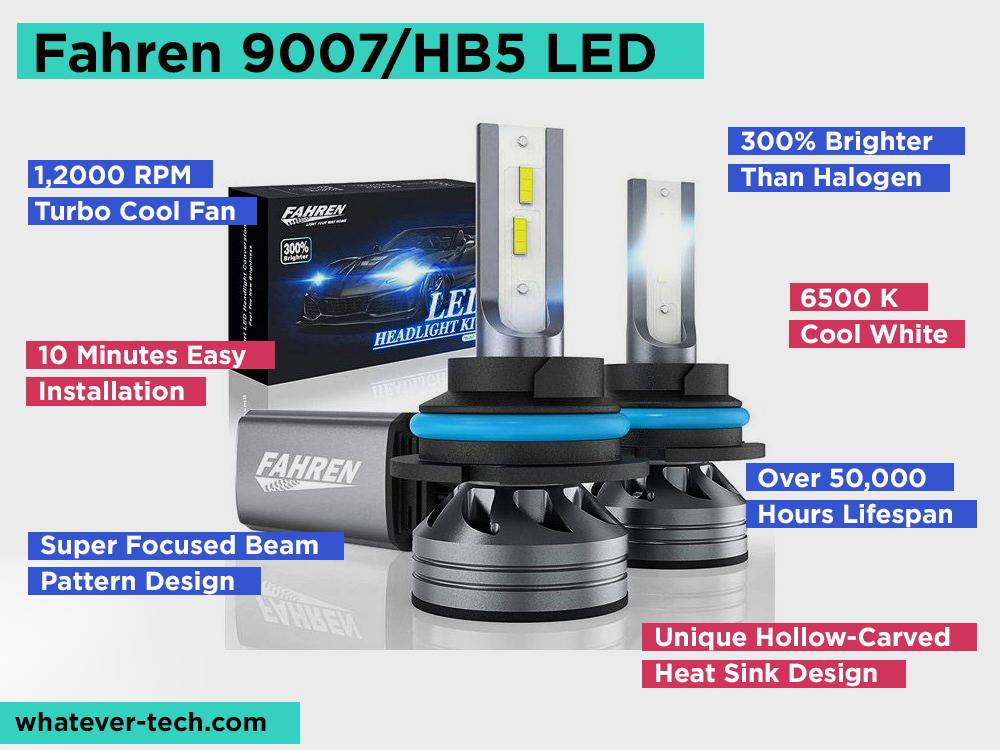 Fahren 9007 HB5 LED Review, Pros and Cons