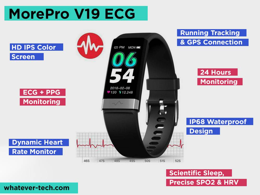 MorePro V19 ECG Review, Pros and Cons