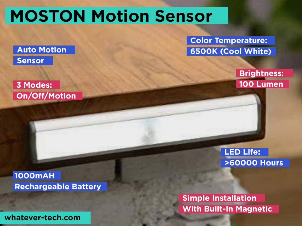 MOSTON Motion Sensor Review, Pros and Cons