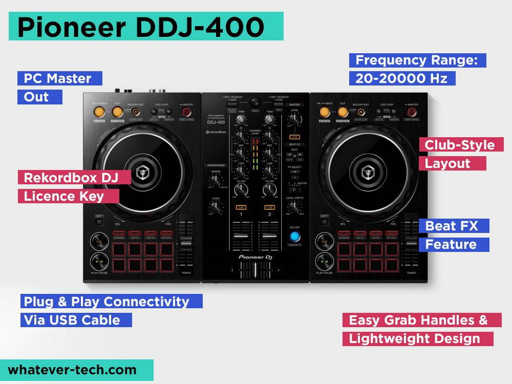 Pioneer DDJ-400 Review, Pros and Cons
