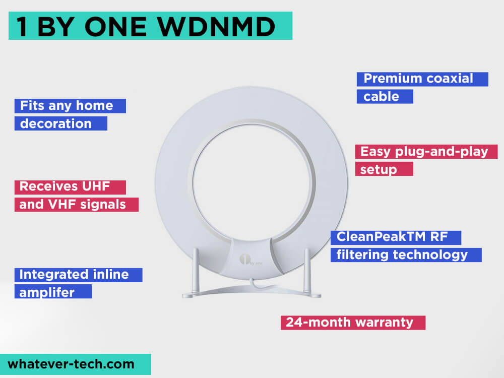 1 BY ONE WDNMD Review, Pros and Cons