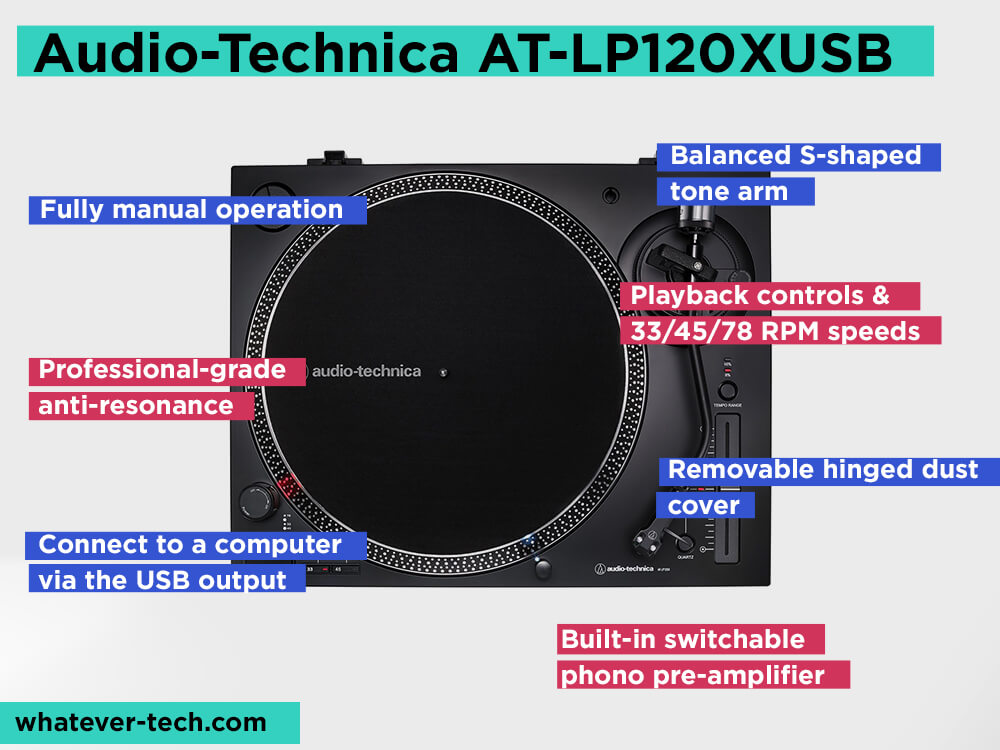 Audio-Technica AT-LP120XUSB Review, Pros and Cons