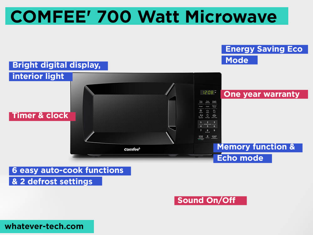 COMFEE' 700 Watt Microwave Review, Pros and Cons