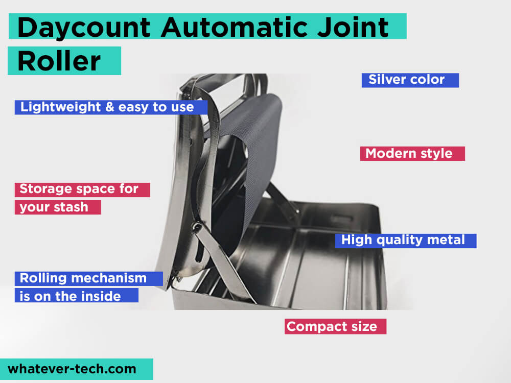 Daycount Automatic Joint Roller Review, Pros and Cons