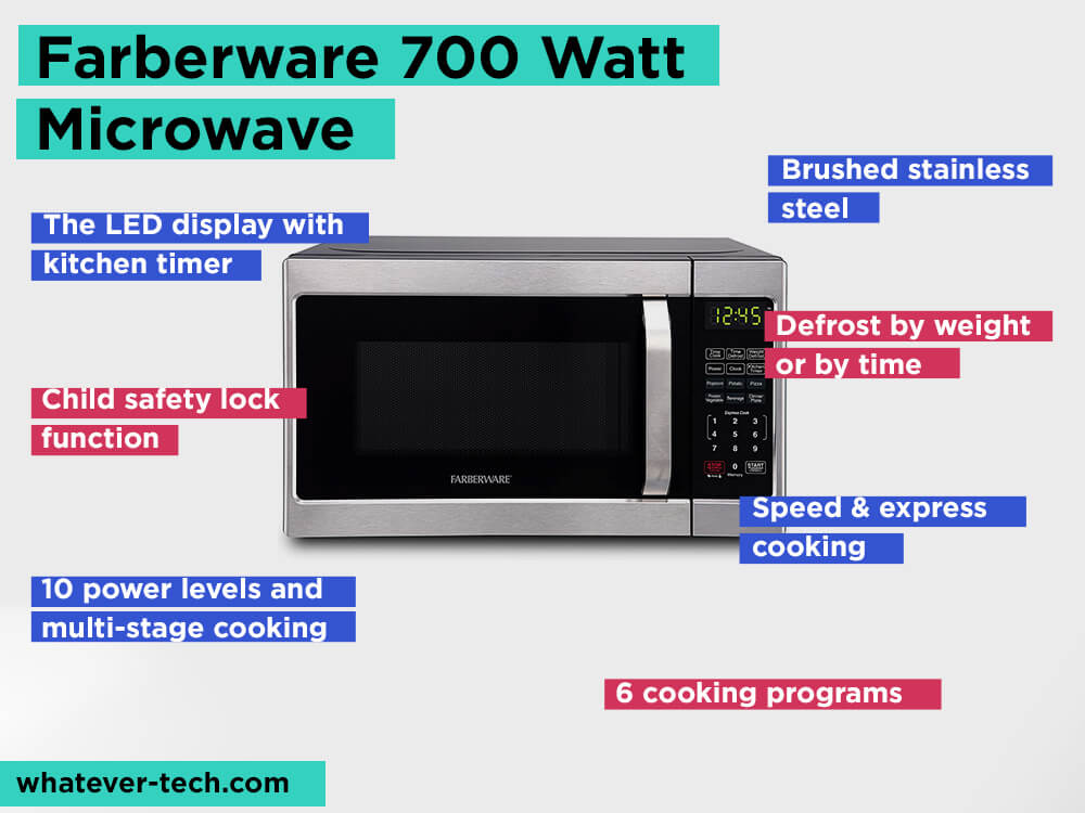 Farberware 700 Watt Microwave Review, Pros and Cons