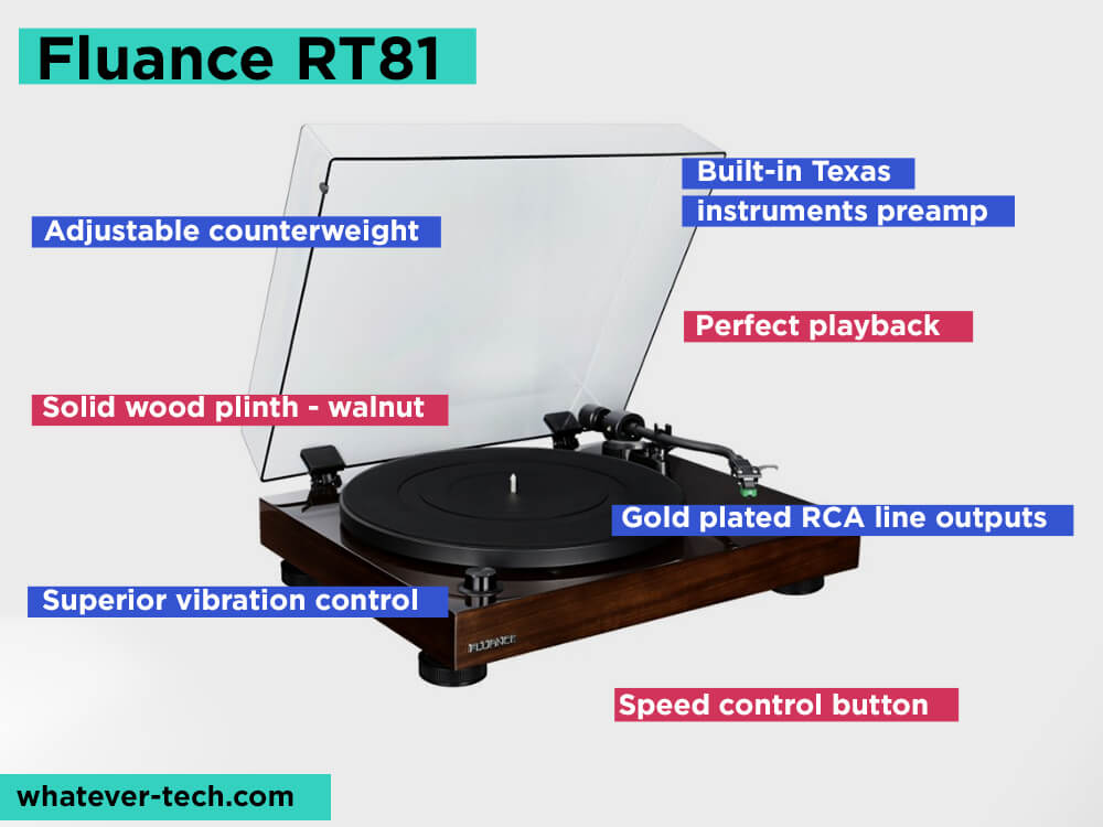 Fluance RT81 Review, Pros and Cons