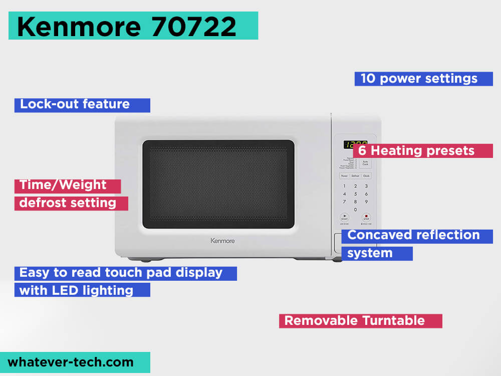 Kenmore 70722 Review, Pros and Cons