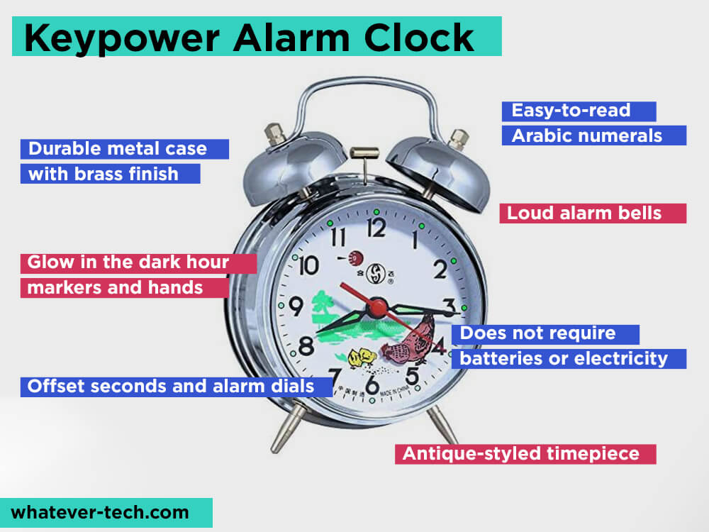 Keypower Alarm Clock Review, Pros and Cons