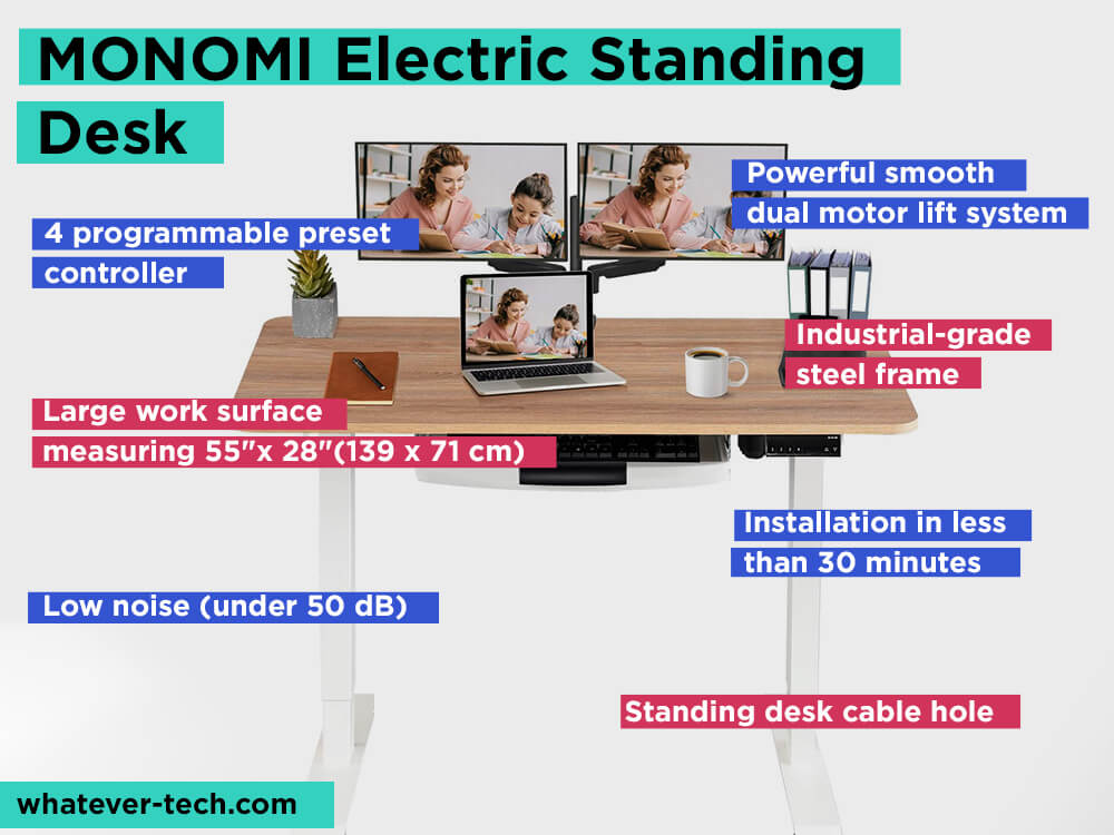 MONOMI Electric Standing Desk Review, Pros and Cons
