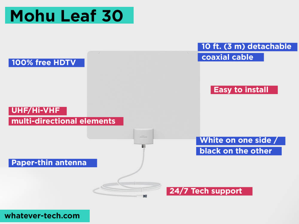 Mohu Leaf 30 Review, Pros ad Cons
