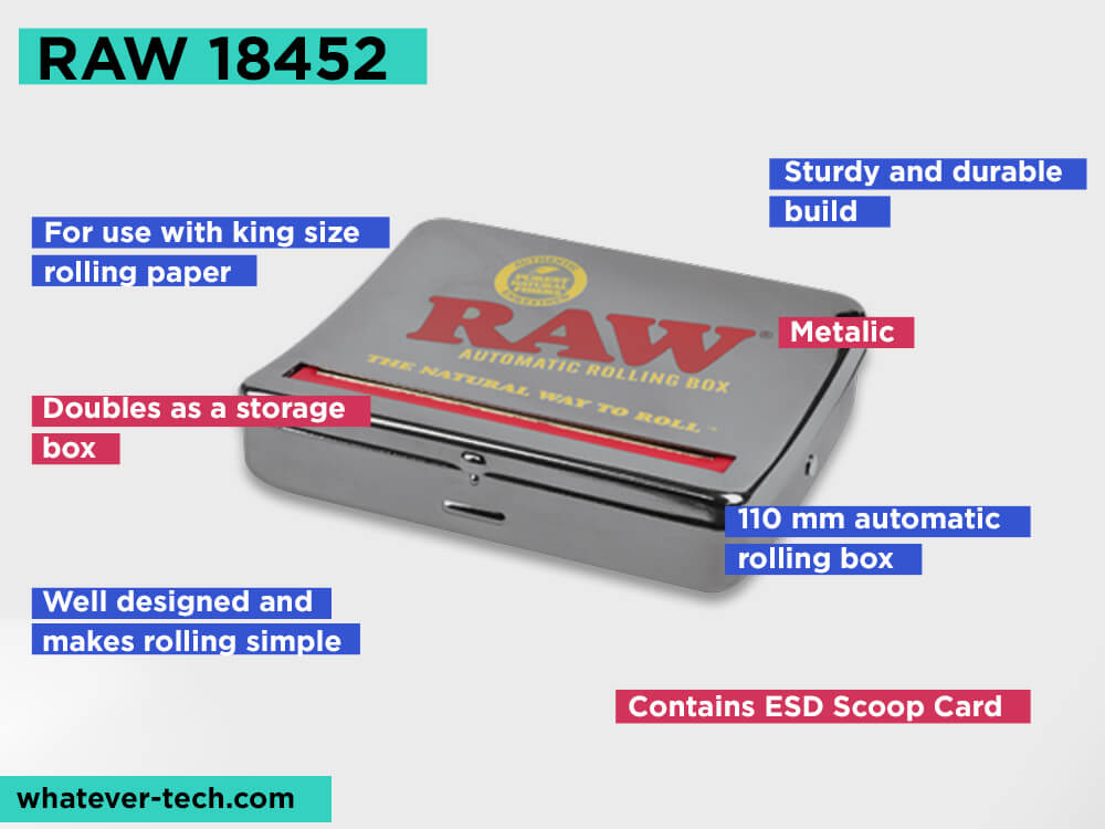 RAW 18452 Review, Pros and Cons