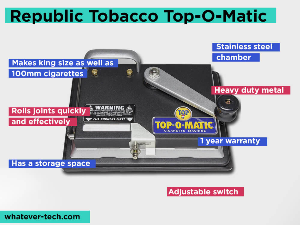Republic Tobacco Top-O-Matic- Review, Pros and Cons