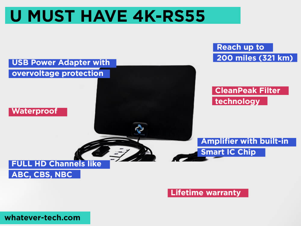 U MUST HAVE 4K-RS55 Review, Pros and Cons