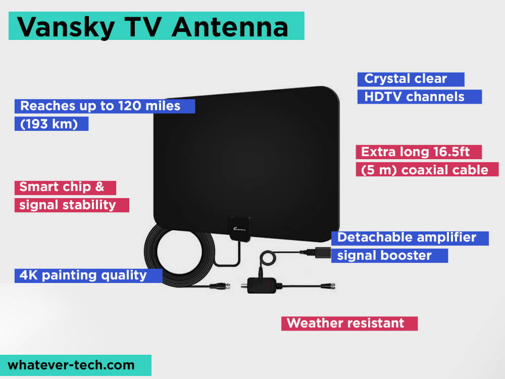 Vansky TV Antenna Review, Pros and Cons