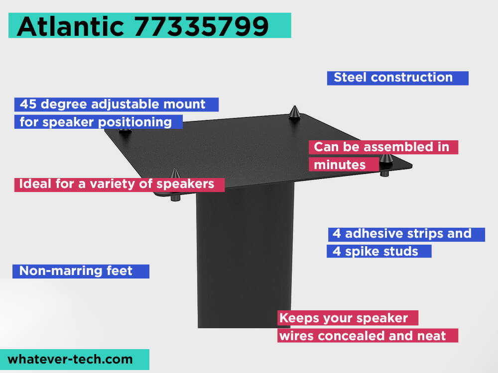 Atlantic 77335799 Review, Pros and Cons