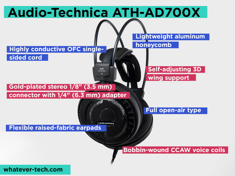 Audio-Technica ATH-AD700X Review, Pros and Cons