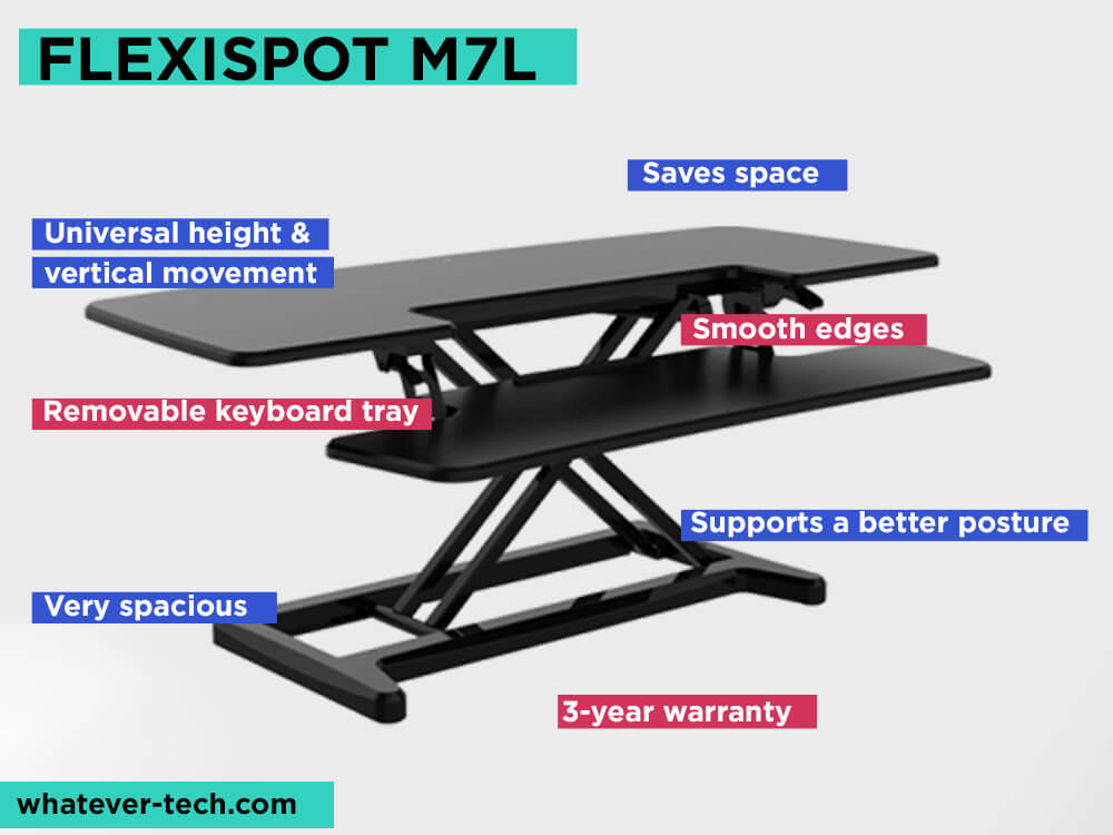 FLEXISPOT M7L Review, Pros and Cons