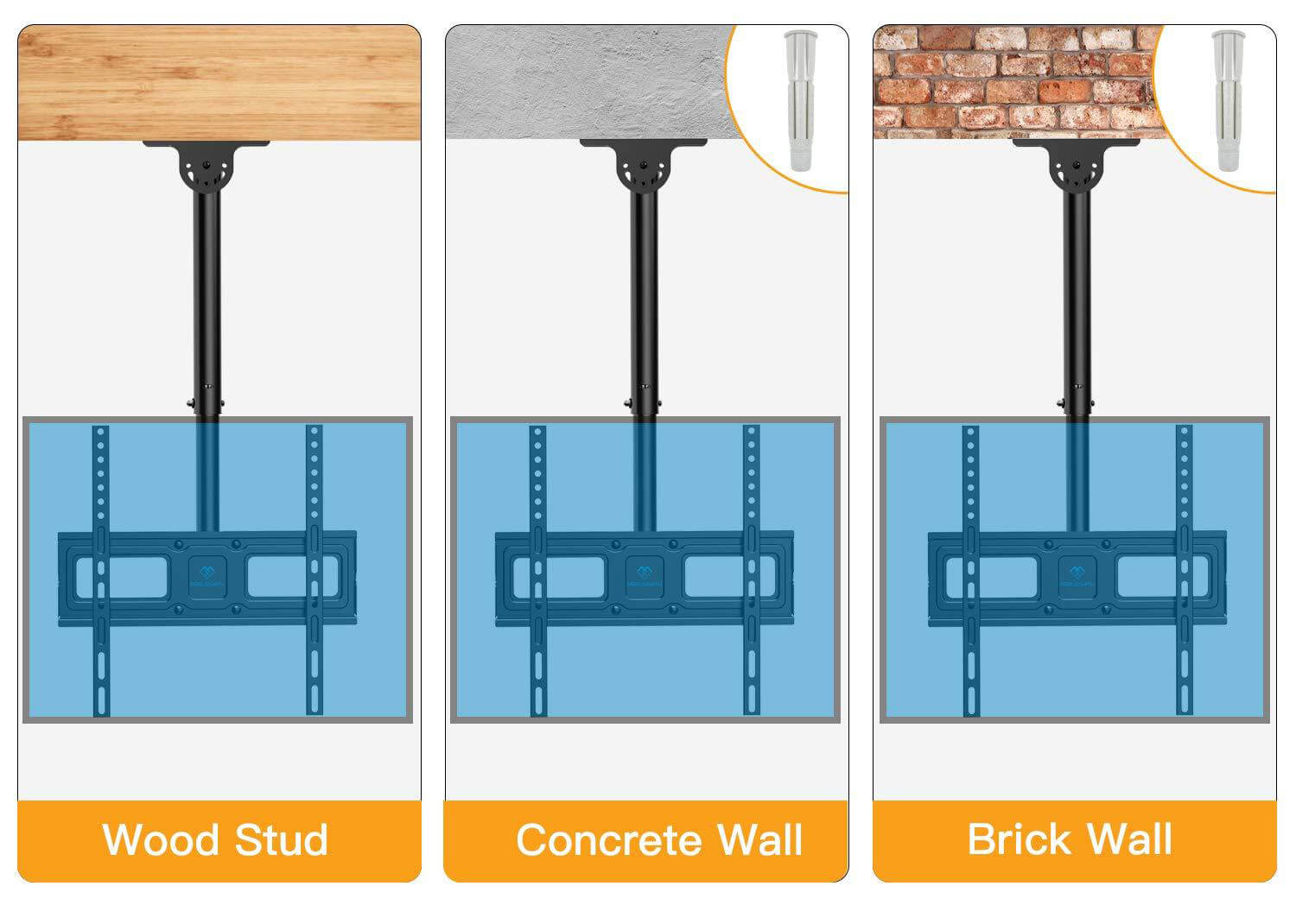 Find out if your wall is compatible with the swivel mount-