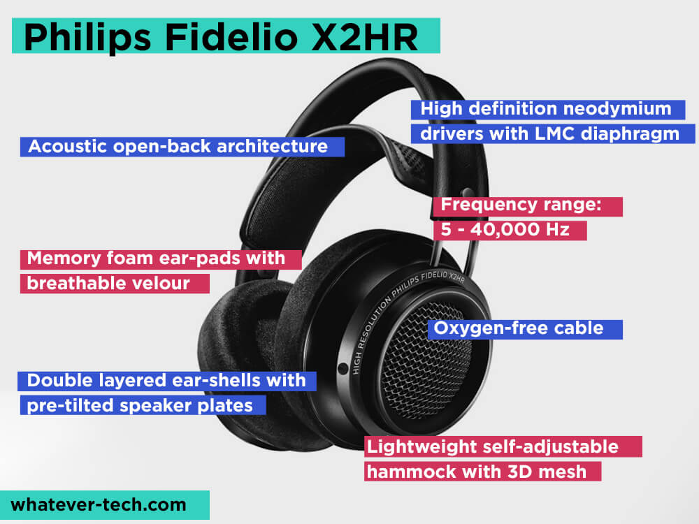Philips Fidelio X2HR Review, Pros and Cons