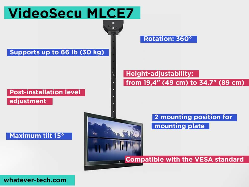 VideoSecu MLCE7-
