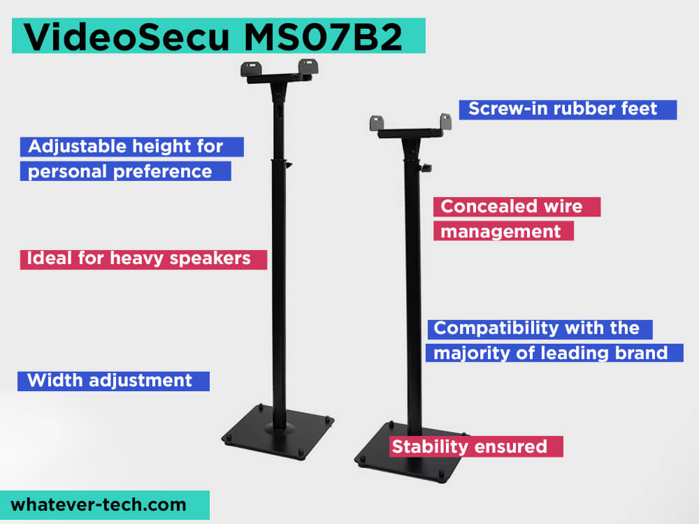VideoSecu MS07B2 Review, pros and Cons